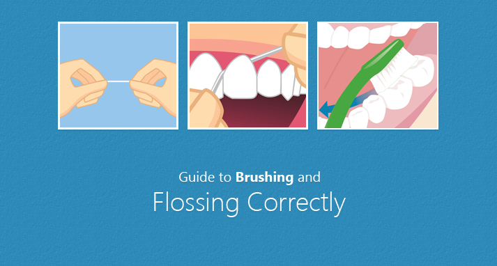 https://www.sw19confidental.co.uk/wp-content/uploads/2021/08/1456747610Guide-to-Brushing-and-Flossing-Correctly.jpg