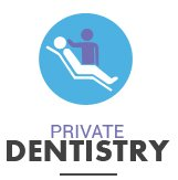 Private Dentistry Treatment in Wimbledon